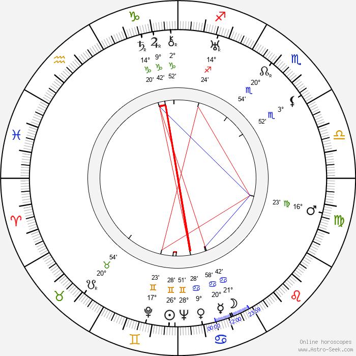 Betty Bird - Birth horoscope chart
