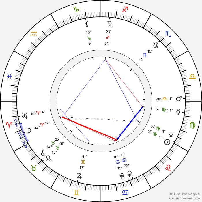 Betty Dodson - Birth horoscope chart