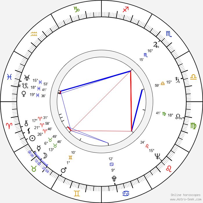 Beulah Quo - Birth horoscope chart
