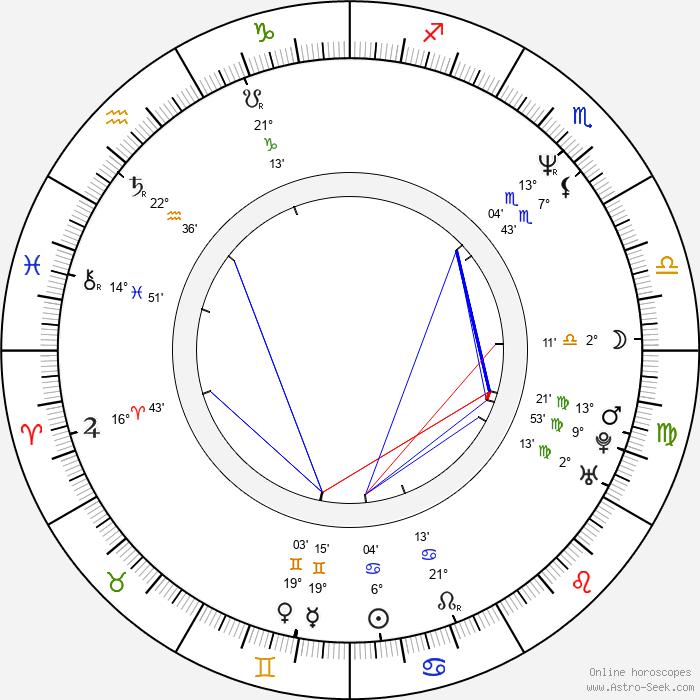 Beverly Craven - Birth horoscope chart