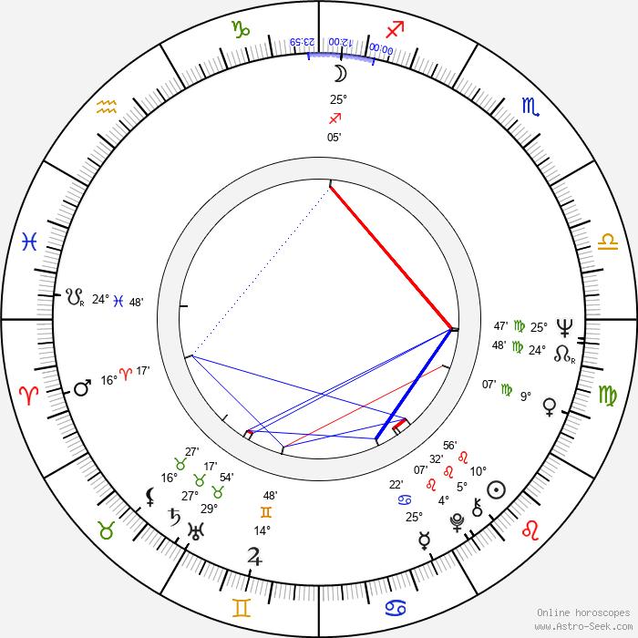 Beverly Lee - Birth horoscope chart