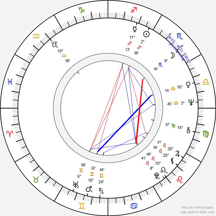 Beverly Washburn - Birth horoscope chart