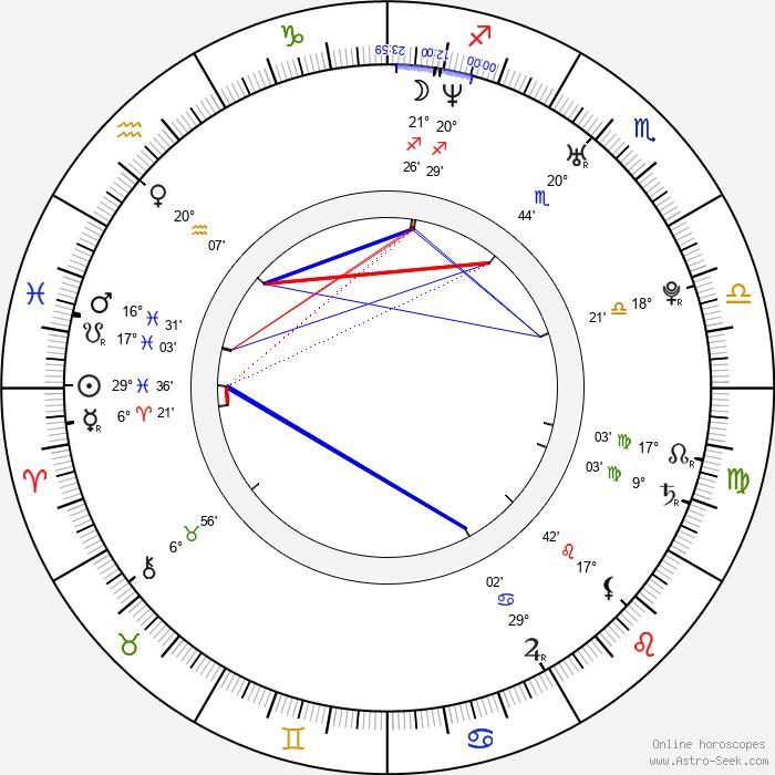 Bianca Lawson - Birth horoscope chart