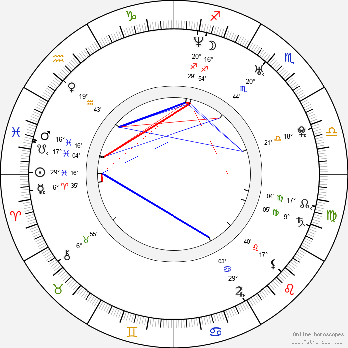 Bianca Lawson - Birth horoscope chart