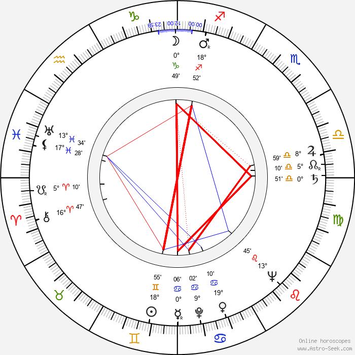 Bibi Ferreira - Birth horoscope chart