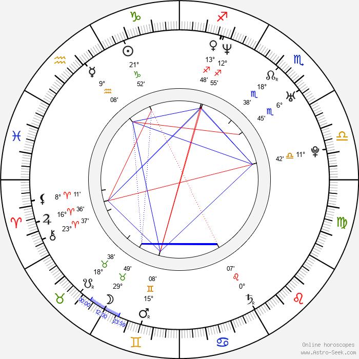 Bic Runga - Birth horoscope chart