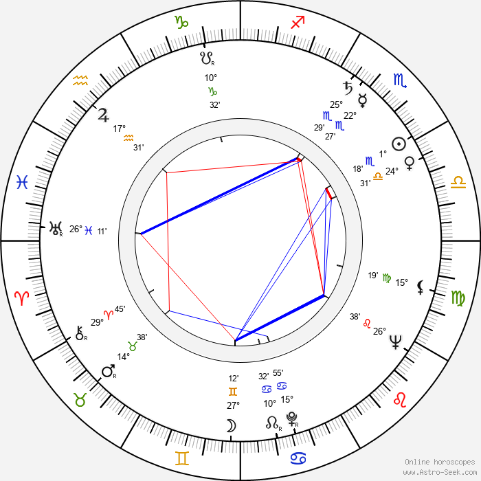 Biff McGuire - Birth horoscope chart