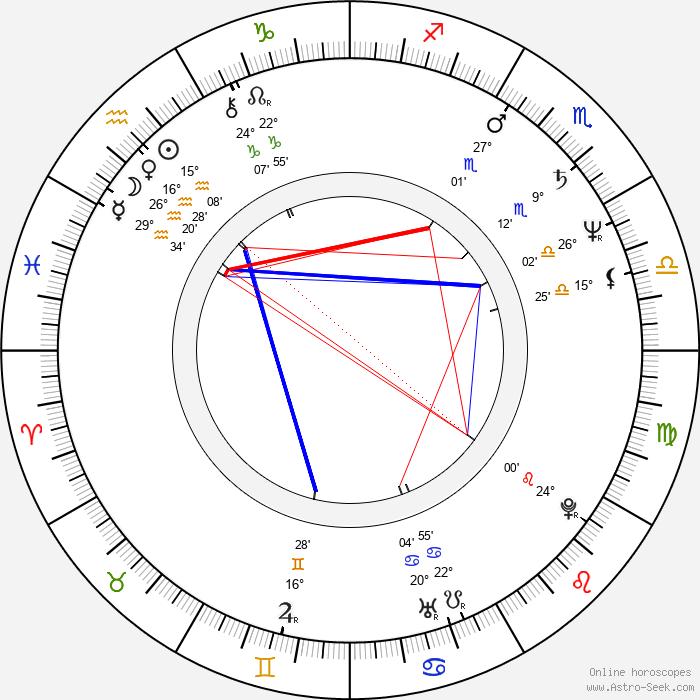 Bill Applebaum - Birth horoscope chart