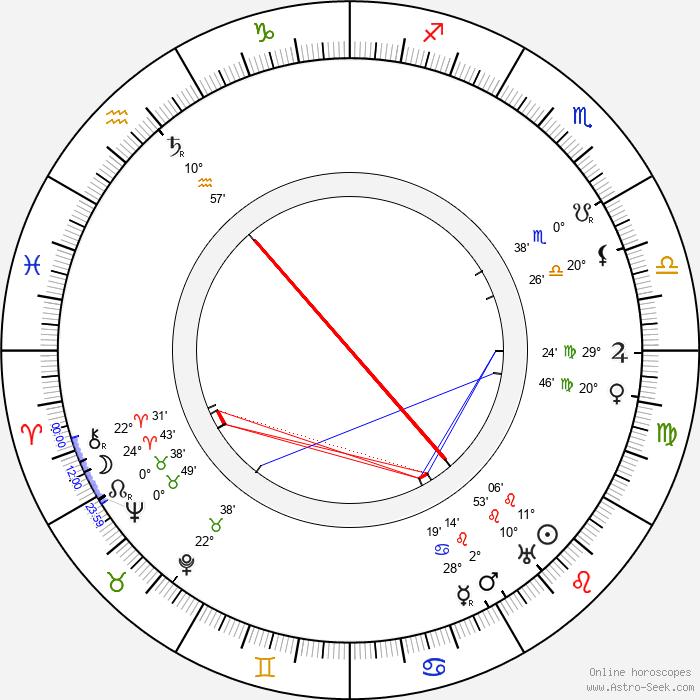 Bill Bambridge - Birth horoscope chart