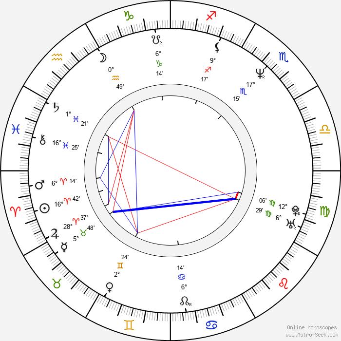 Bill Brooks - Birth horoscope chart