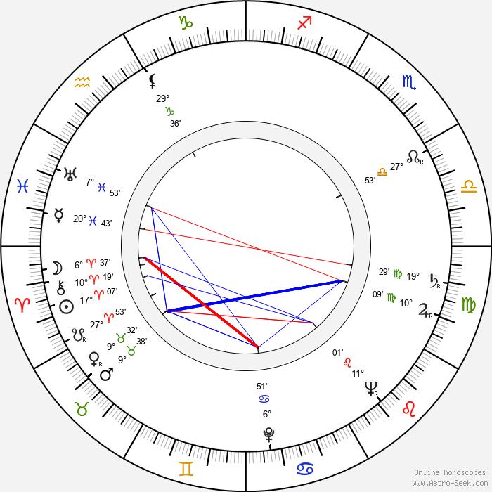 Bill Butler - Birth horoscope chart