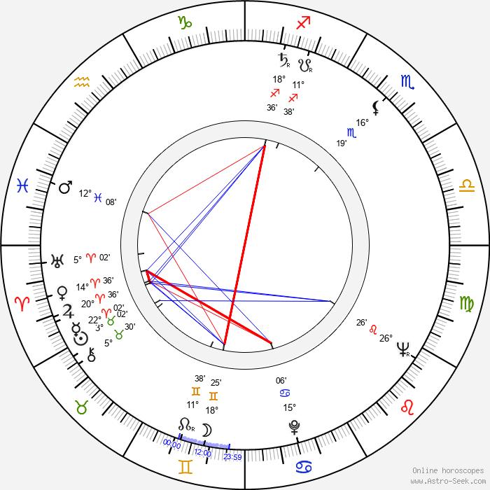 Bill Cotton - Birth horoscope chart