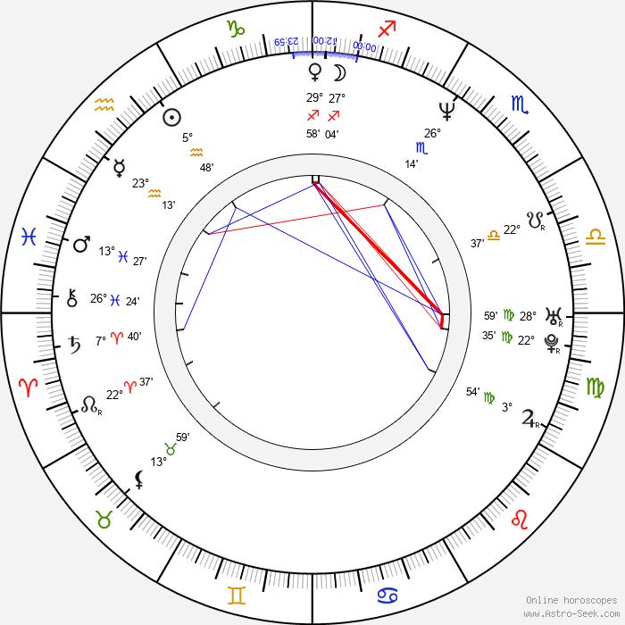 Bill Curran - Birth horoscope chart