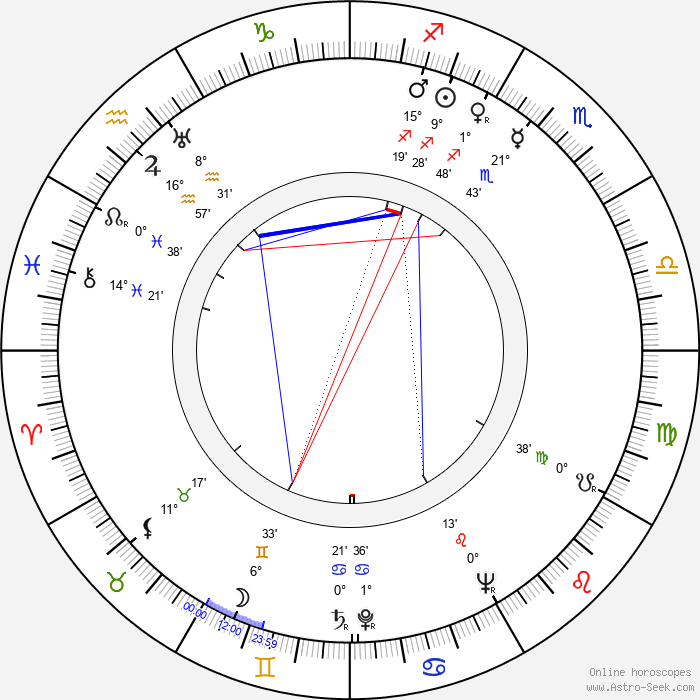 Bill Erwin - Birth horoscope chart
