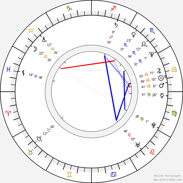 Bill Fagerbakke - Birth horoscope chart