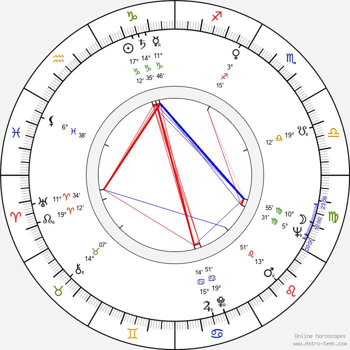 Bill Graham - Birth horoscope chart