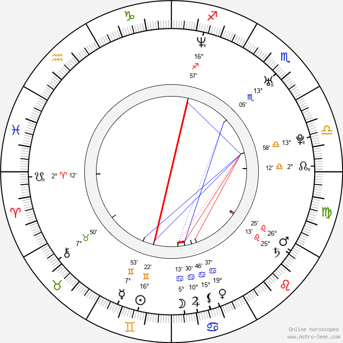 Bill Hader - Birth horoscope chart