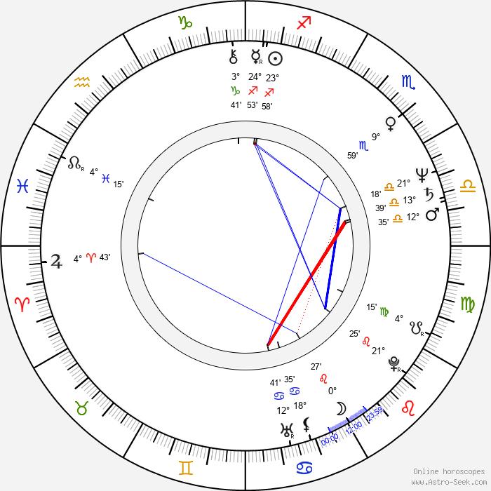 Bill Johnson - Birth horoscope chart
