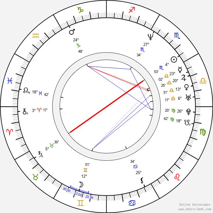 Bill McAdams Jr. - Birth horoscope chart