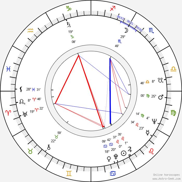 Bill McGhee - Birth horoscope chart