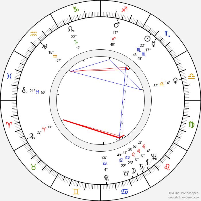 Bill Melendez - Birth horoscope chart