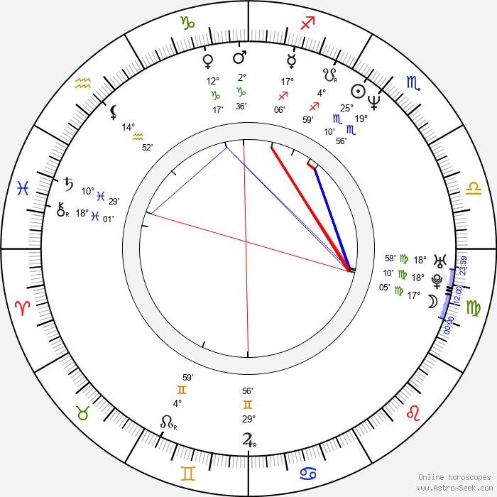 Bill Morrison - Birth horoscope chart