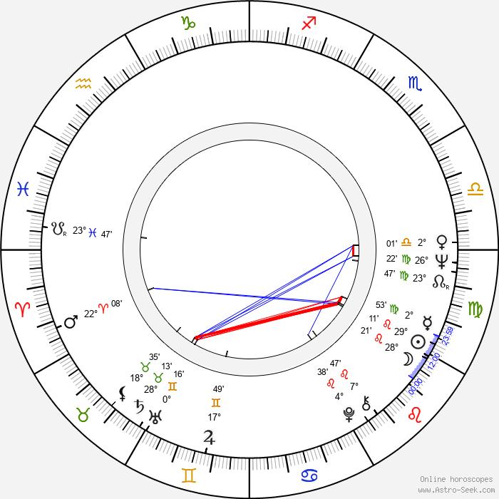 Bill Parcells - Birth horoscope chart