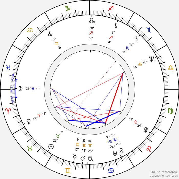 Bill Paxton - Birth horoscope chart