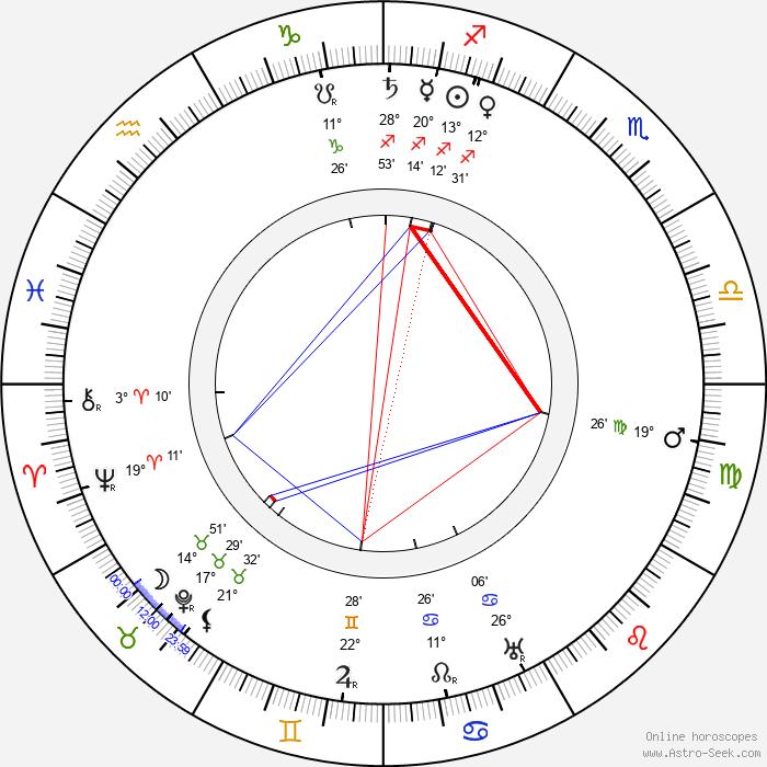 Bill Pickett - Birth horoscope chart