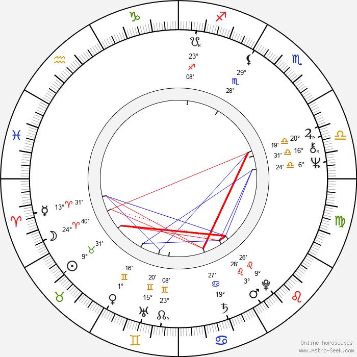 Bill Plympton - Birth horoscope chart