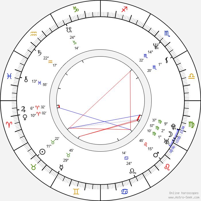 Bill Priddle - Birth horoscope chart
