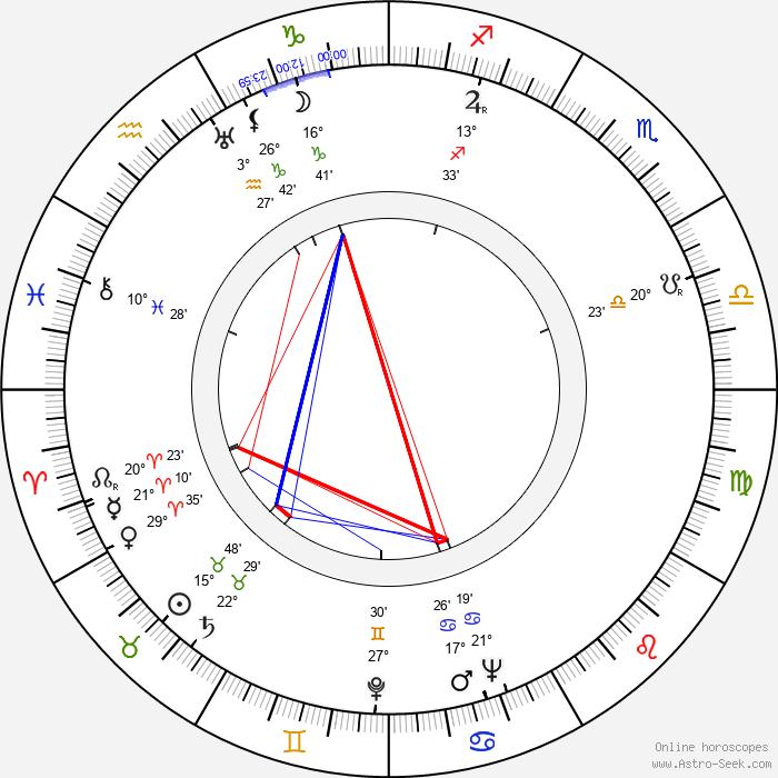 Bill Quinn - Birth horoscope chart