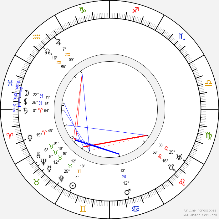 Bill Robinson - Birth horoscope chart