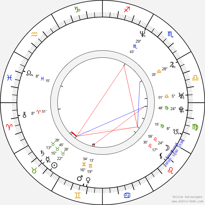 Bill Sorice - Birth horoscope chart