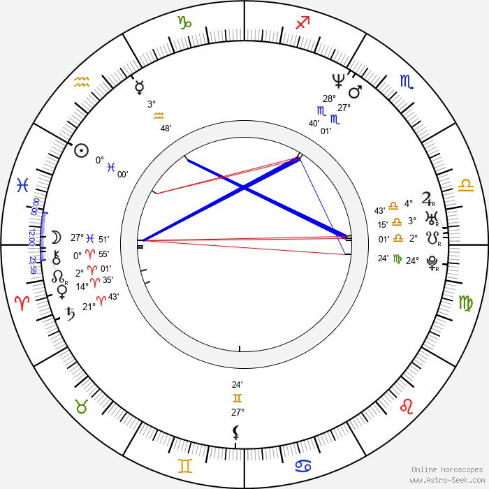 Bill Stevenson - Birth horoscope chart