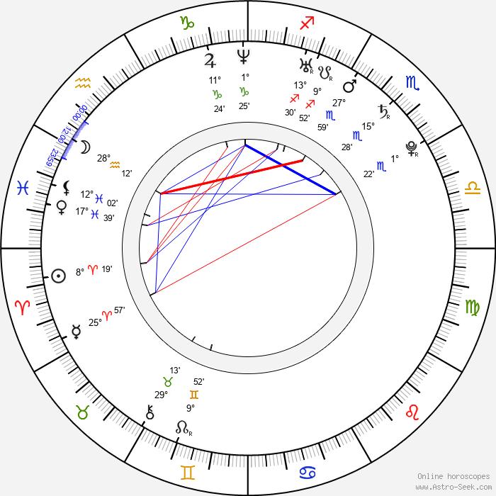 Bill Switzer - Birth horoscope chart