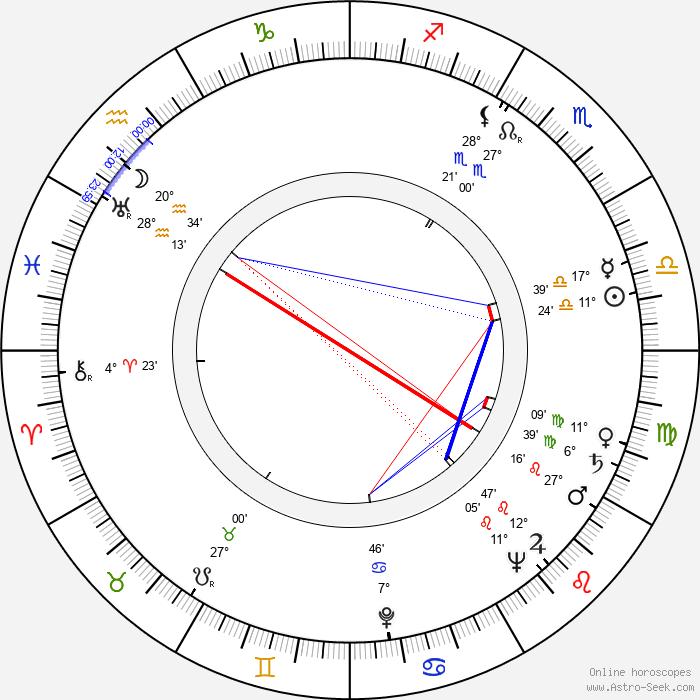 Bill Tabbert - Birth horoscope chart