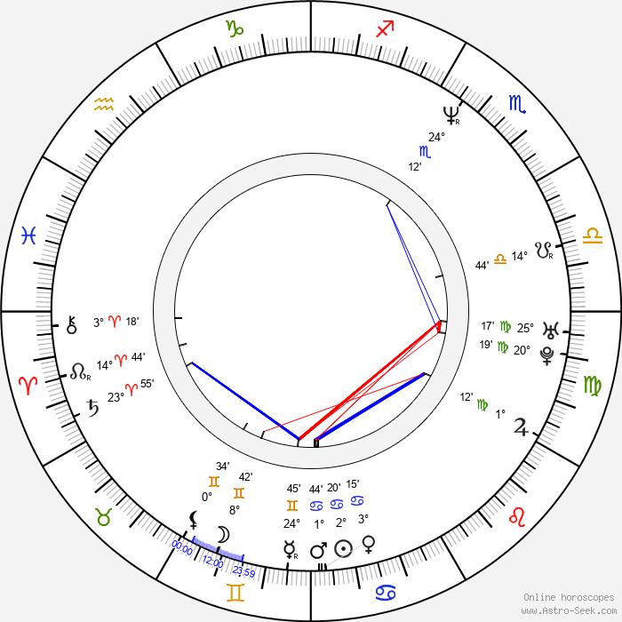 Bill Taylor - Birth horoscope chart