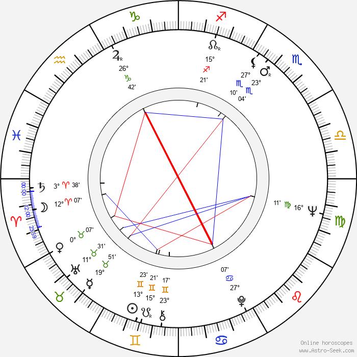 Bill Treacher - Birth horoscope chart