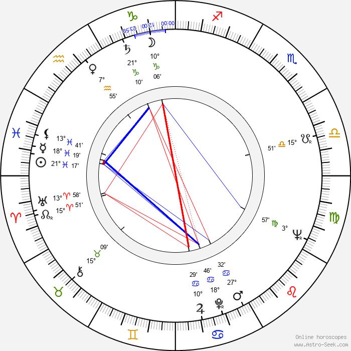 Billie 'Buckwheat' Thomas - Birth horoscope chart
