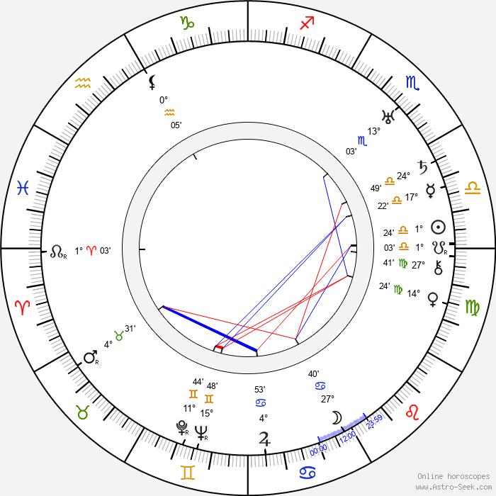 Billy Bletcher - Birth horoscope chart