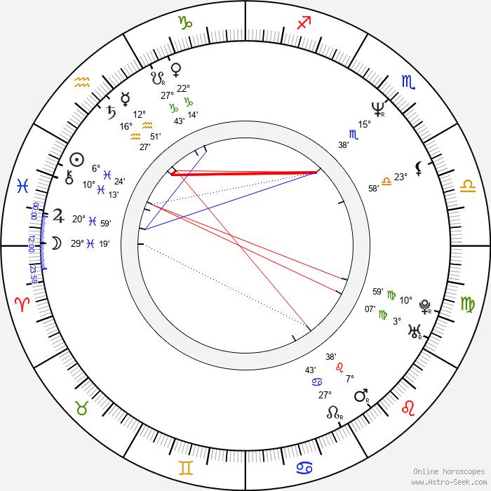 Billy Concha - Birth horoscope chart
