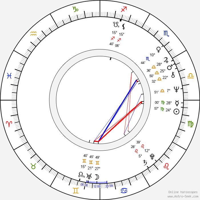 Billy Drago - Birth horoscope chart
