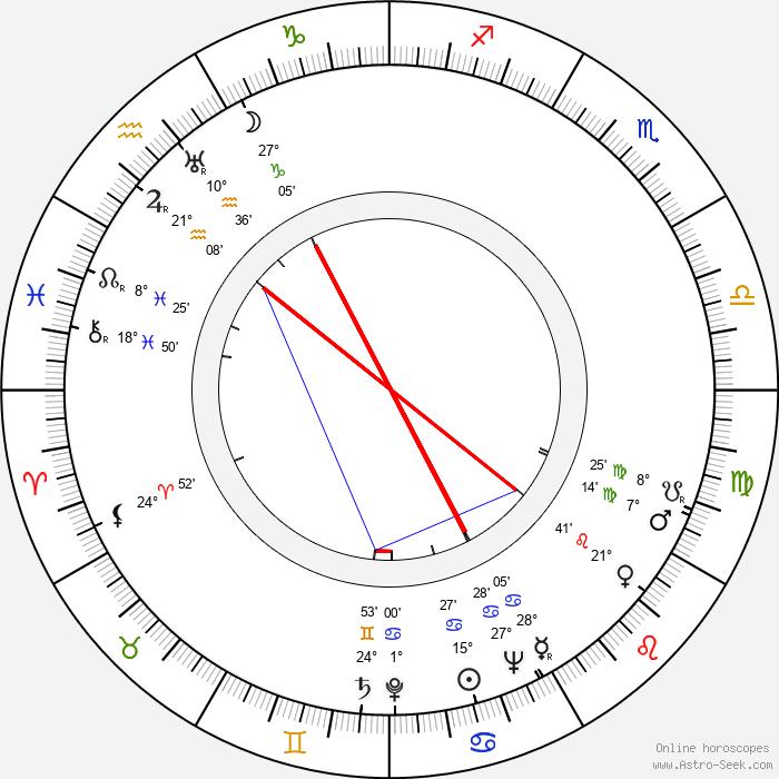 Billy Eckstine - Birth horoscope chart