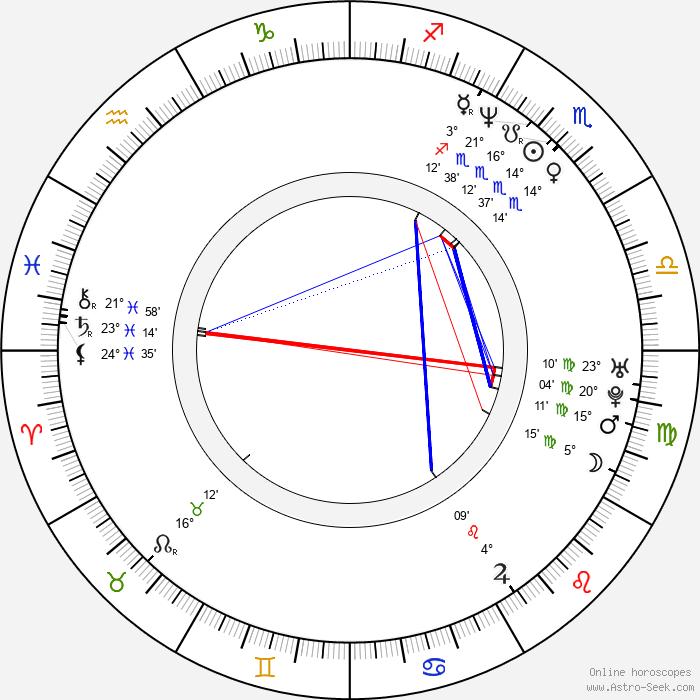 Billy Gallo - Birth horoscope chart