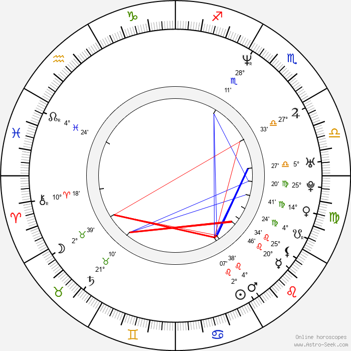 Billy Glide - Birth horoscope chart