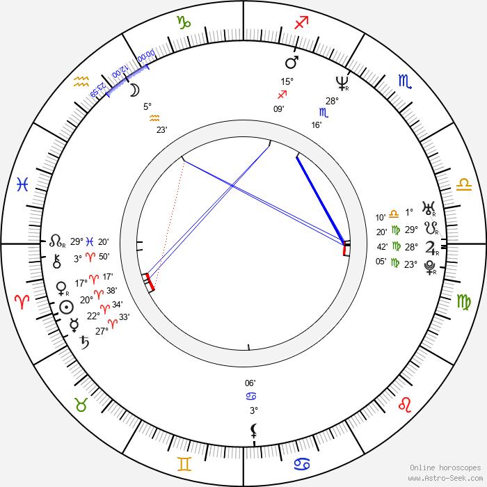 Billy Jayne - Birth horoscope chart