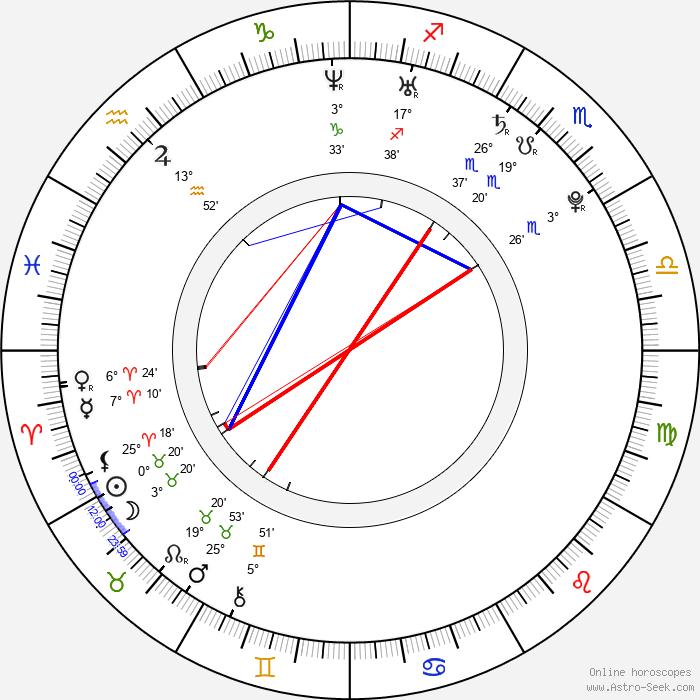 Billy Magnussen - Birth horoscope chart