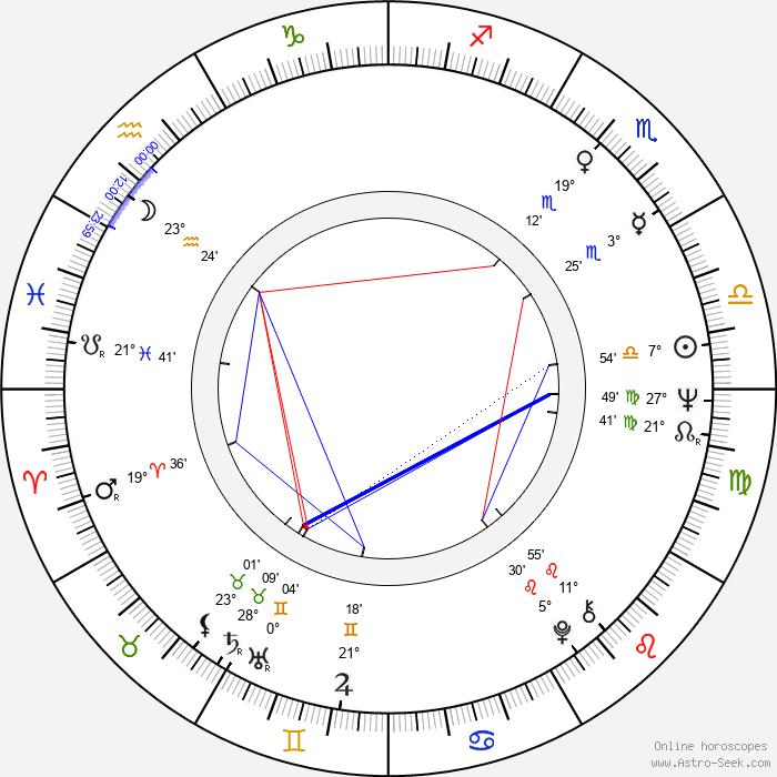 Billy Murray - Birth horoscope chart
