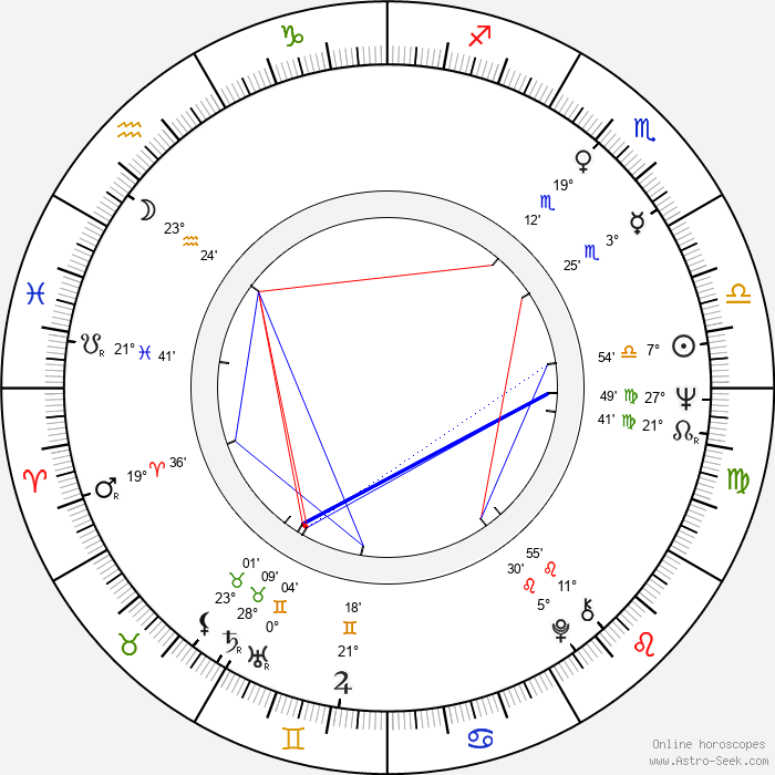 Billy Murray - Birth horoscope chart